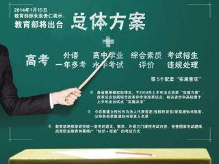 2020年天津将实施新高考政策:在6门科目中自主选择